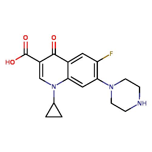 Pipemidic acid vs ciprofloxacin hcl